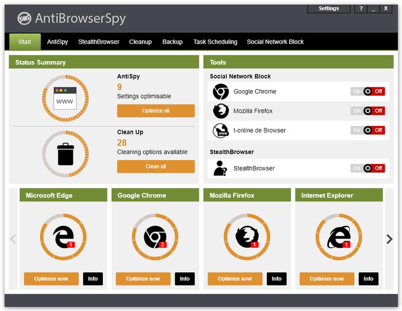 Antibrowserspy Pro 2017 Serial Key