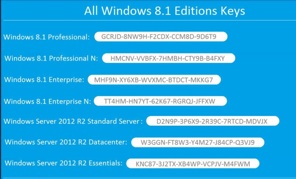 win 8.1 pro key activation